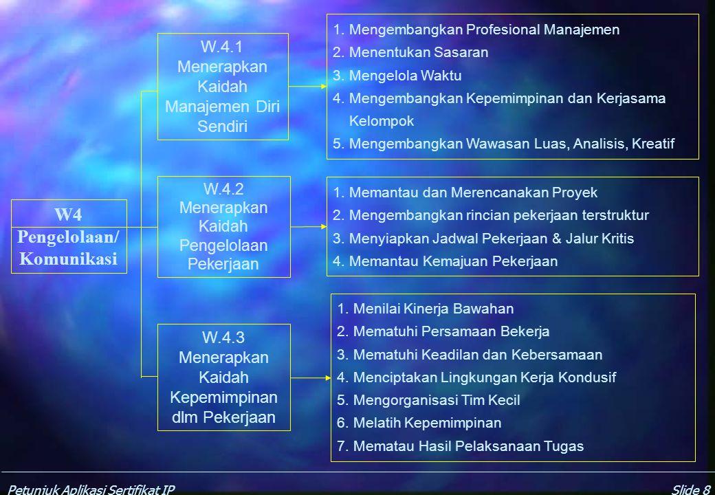 W4 Pengelolaan/ Komunikasi