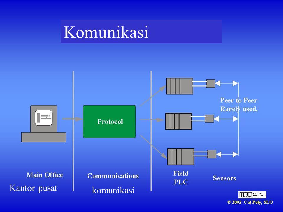 Komunikasi Kantor pusat komunikasi