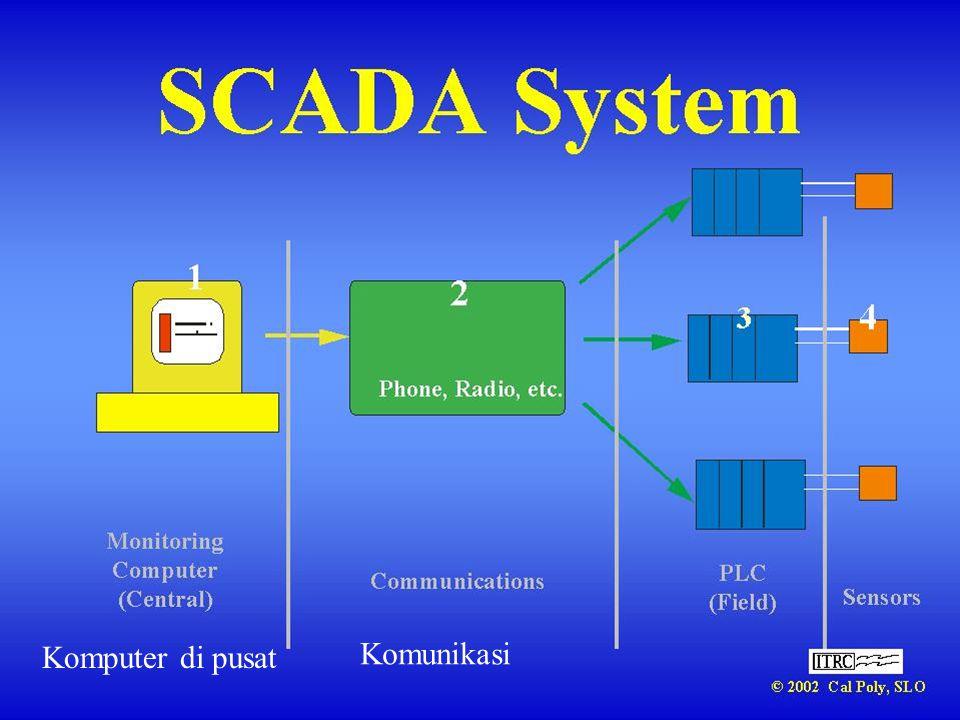Komputer di pusat Komunikasi