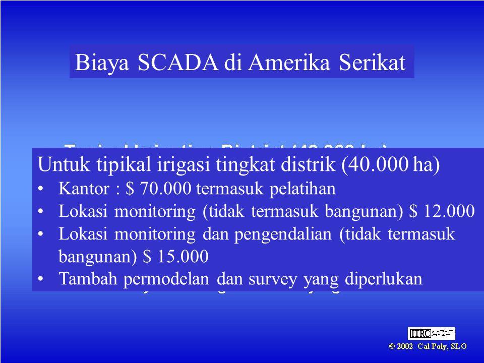 Biaya SCADA di Amerika Serikat