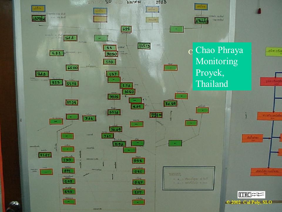 Chao Phraya Monitoring Proyek, Thailand