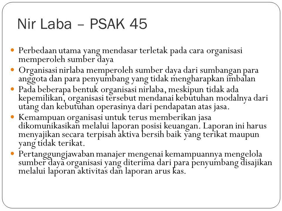 Nir Laba – PSAK 45 Perbedaan utama yang mendasar terletak pada cara organisasi memperoleh sumber daya.