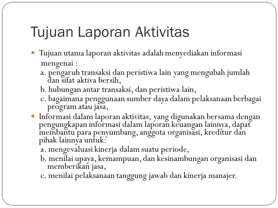 Tujuan Laporan Aktivitas