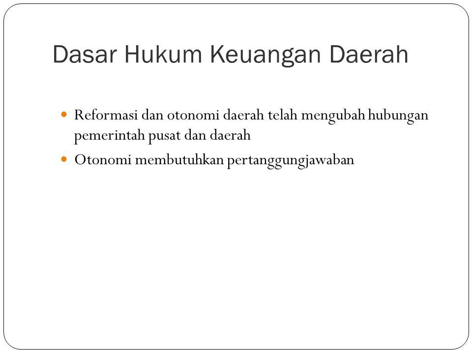 Dasar Hukum Keuangan Daerah
