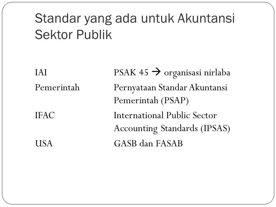 Standar yang ada untuk Akuntansi Sektor Publik