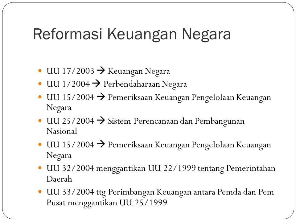 Reformasi Keuangan Negara
