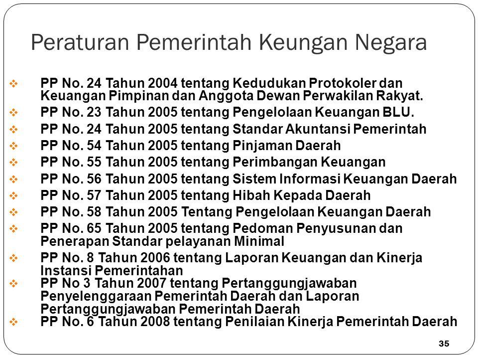 Peraturan Pemerintah Keungan Negara