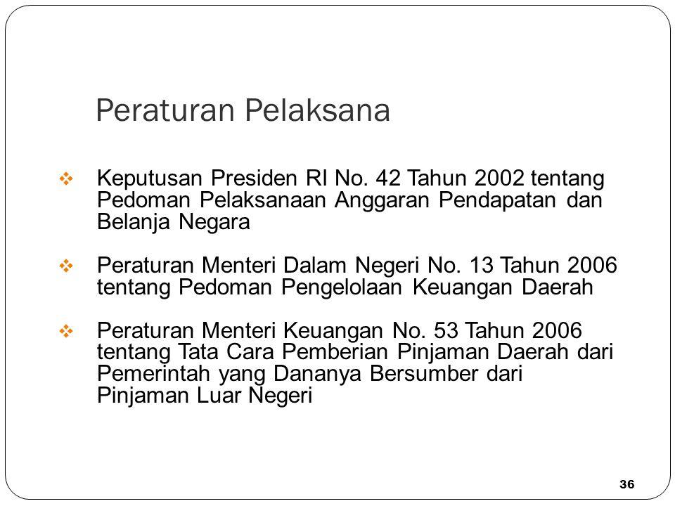 Peraturan Pelaksana Keputusan Presiden RI No. 42 Tahun 2002 tentang Pedoman Pelaksanaan Anggaran Pendapatan dan Belanja Negara.
