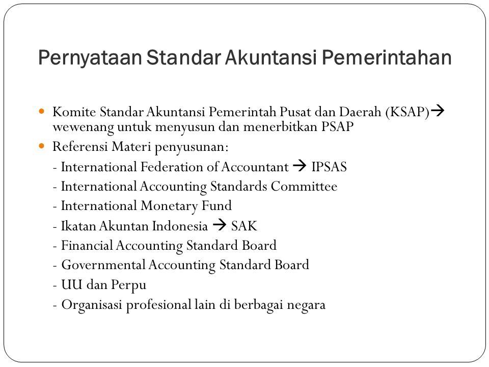 Pernyataan Standar Akuntansi Pemerintahan