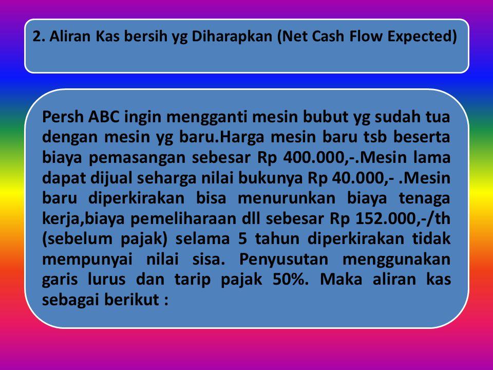 2. Aliran Kas bersih yg Diharapkan (Net Cash Flow Expected)