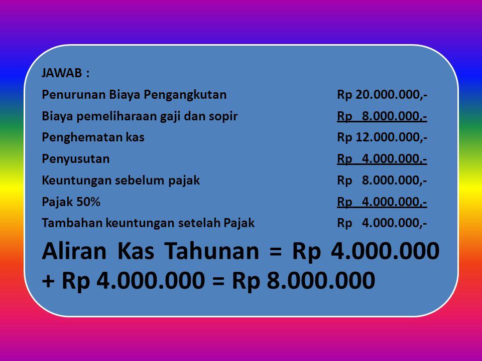 Aliran Kas Tahunan = Rp 4.000.000 + Rp 4.000.000 = Rp 8.000.000