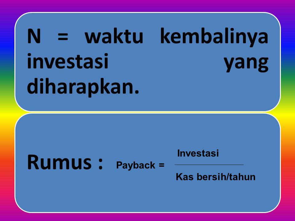 Payback = Kas bersih/tahun Investasi