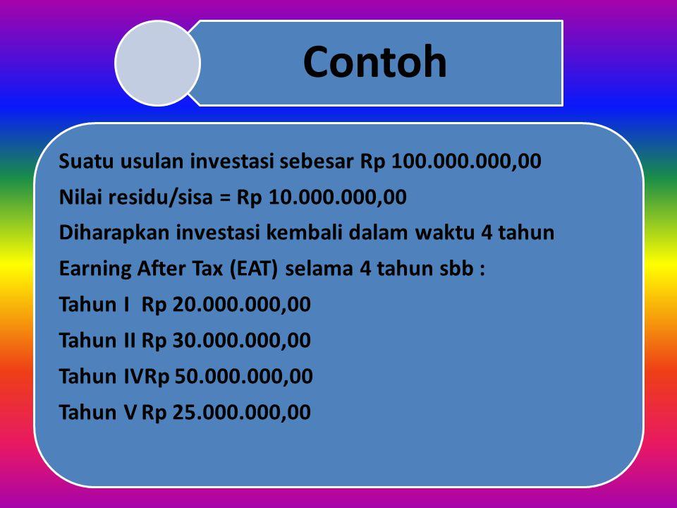 Contoh Suatu usulan investasi sebesar Rp 100.000.000,00. Tahun II Rp 30.000.000,00. Tahun IVRp 50.000.000,00.