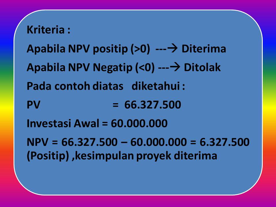 Kriteria : Investasi Awal = 60.000.000. NPV = 66.327.500 – 60.000.000 = 6.327.500 (Positip) ,kesimpulan proyek diterima.