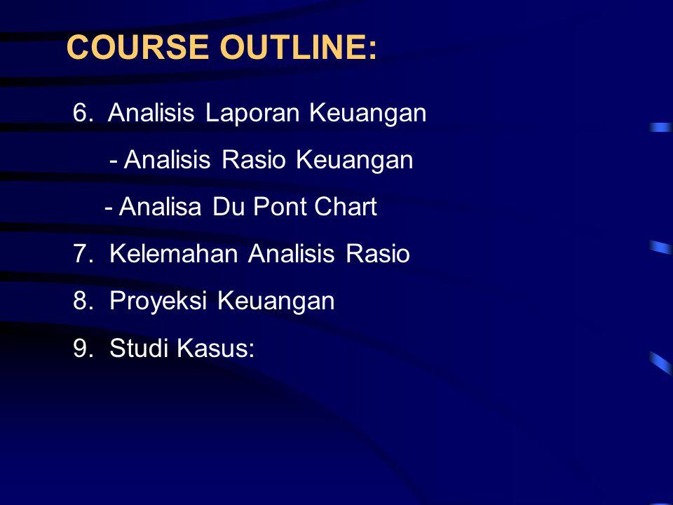 COURSE OUTLINE: 6. Analisis Laporan Keuangan - Analisis Rasio Keuangan