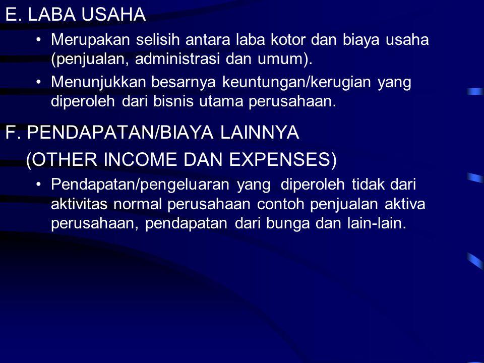 F. PENDAPATAN/BIAYA LAINNYA (OTHER INCOME DAN EXPENSES)