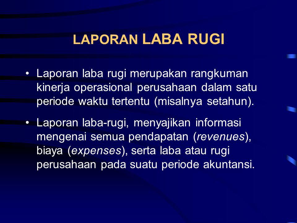 LAPORAN LABA RUGI Laporan laba rugi merupakan rangkuman kinerja operasional perusahaan dalam satu periode waktu tertentu (misalnya setahun).