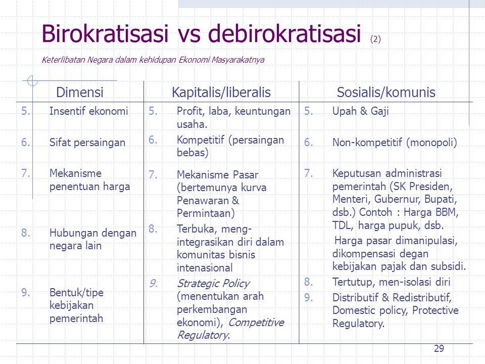 Birokratisasi vs debirokratisasi (2) Keterlibatan Negara dalam kehidupan Ekonomi Masyarakatnya