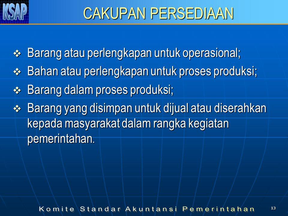 CAKUPAN PERSEDIAAN Barang atau perlengkapan untuk operasional;