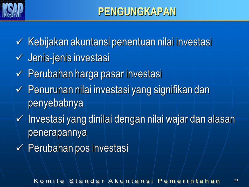 Kebijakan akuntansi penentuan nilai investasi Jenis-jenis investasi