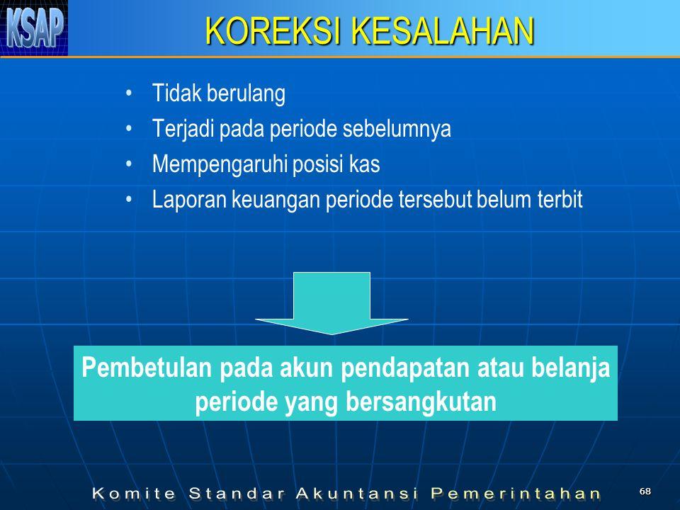 Pembetulan pada akun pendapatan atau belanja periode yang bersangkutan