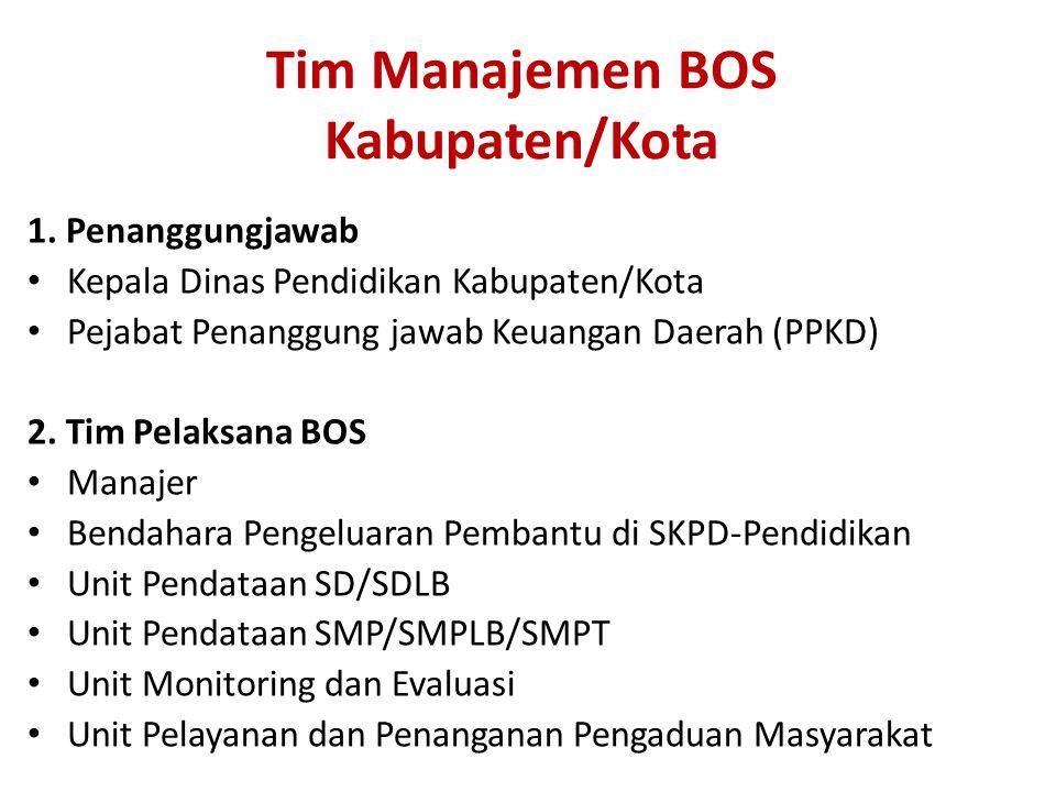 Tim Manajemen BOS Kabupaten/Kota