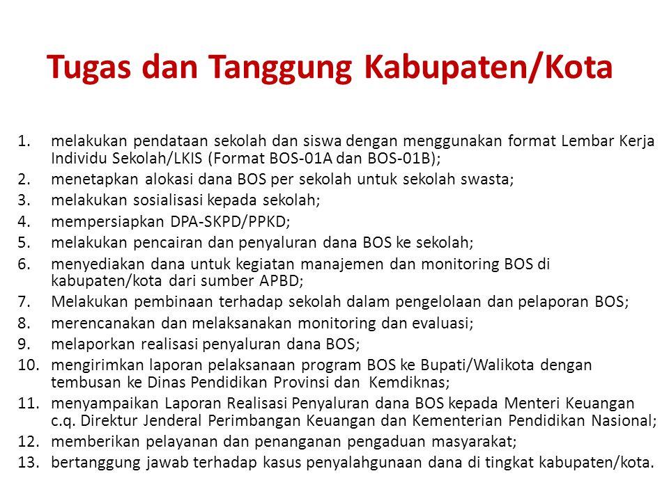 Tugas dan Tanggung Kabupaten/Kota