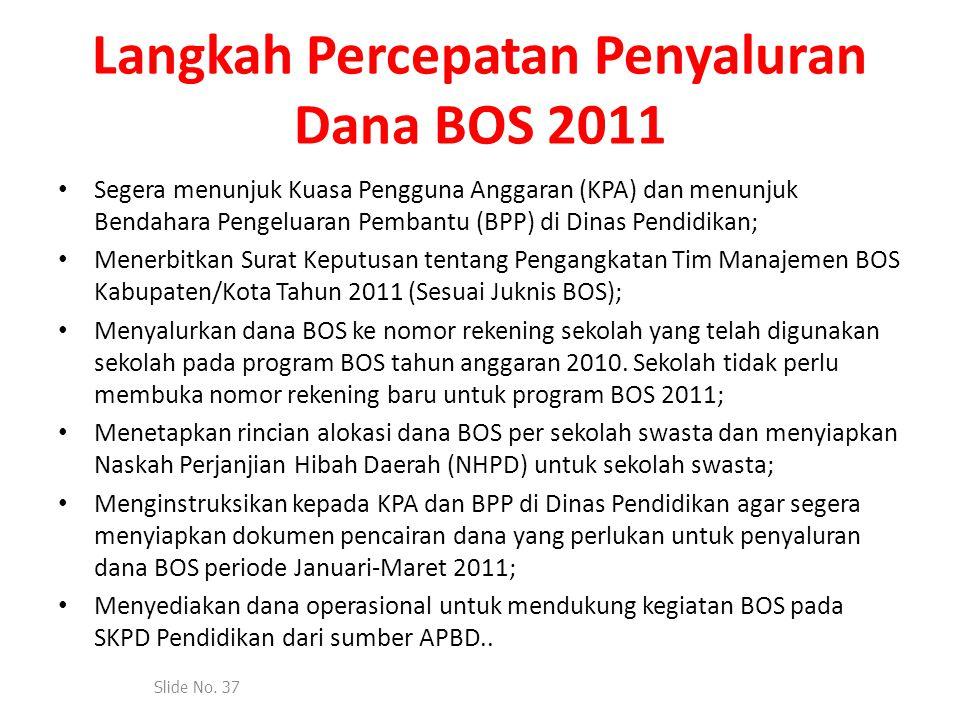Langkah Percepatan Penyaluran Dana BOS 2011