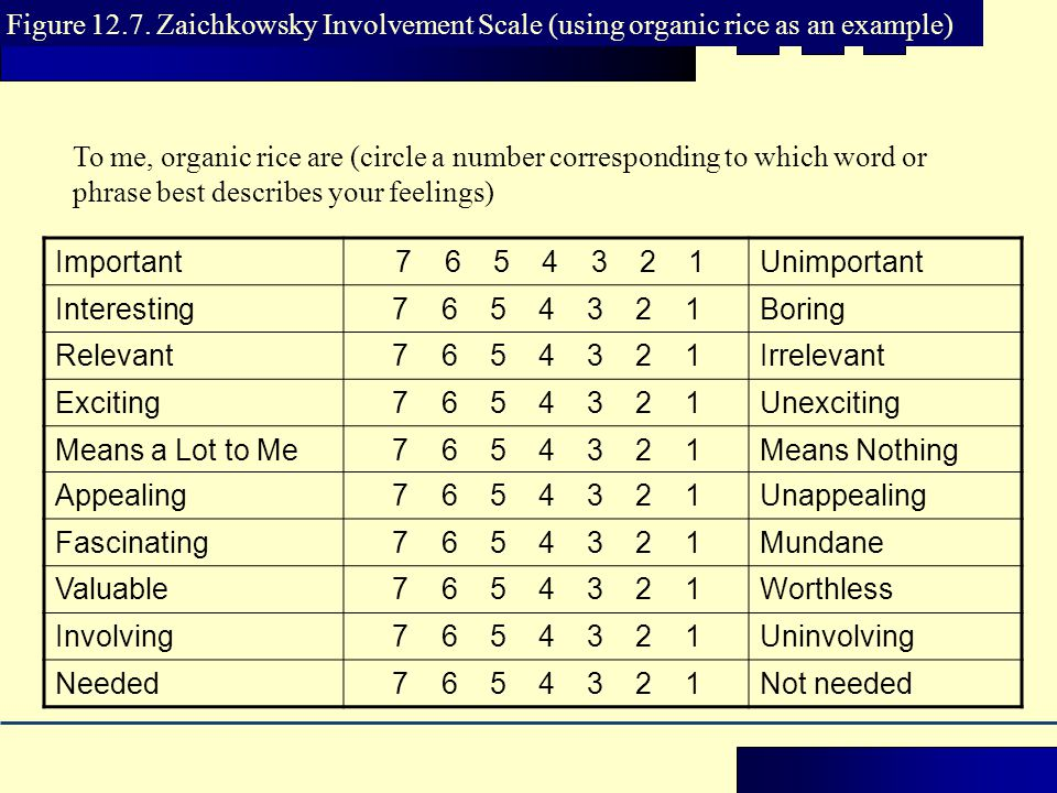 Figure 12.7. Zaichkowsky Involvement Scale (using organic rice as an example)