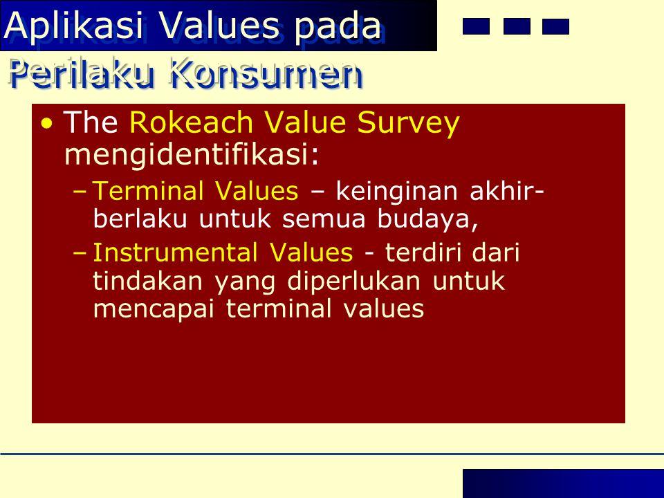Aplikasi Values pada Perilaku Konsumen