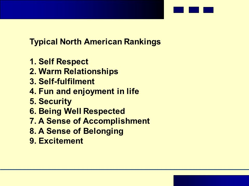 Typical North American Rankings