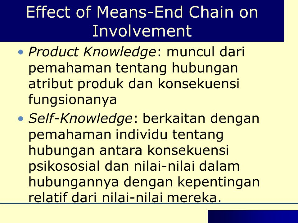 Effect of Means-End Chain on Involvement