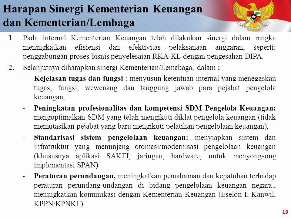 Harapan Sinergi Kementerian Keuangan dan Kementerian/Lembaga