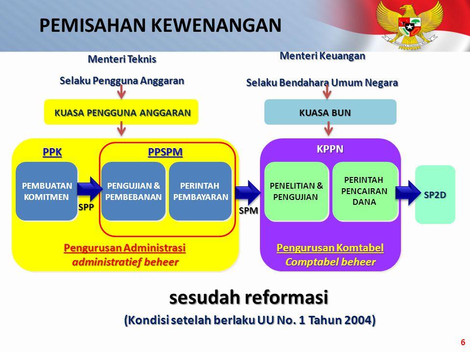 PEMISAHAN KEWENANGAN sesudah reformasi
