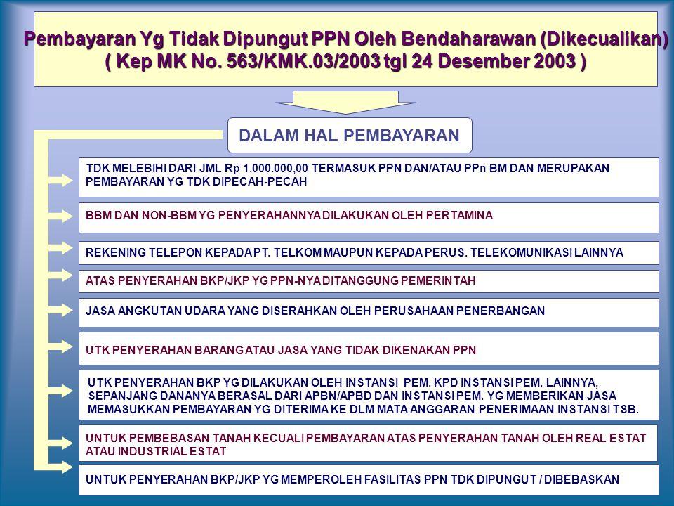 Pembayaran Yg Tidak Dipungut PPN Oleh Bendaharawan (Dikecualikan) ( Kep MK No. 563/KMK.03/2003 tgl 24 Desember 2003 )