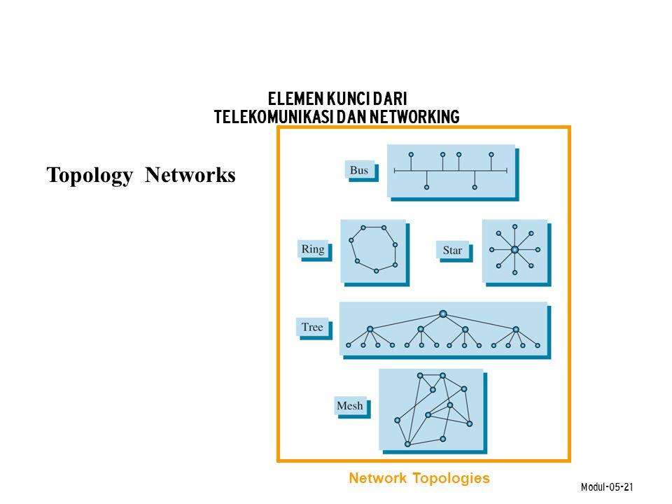 ELEMEN KUNCI DARI TELEKOMUNIKASI DAN NETWORKING
