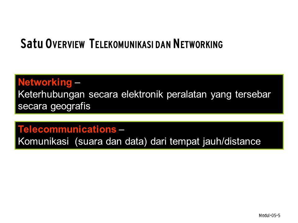 Satu OVERVIEW TELEKOMUNIKASI DAN NETWORKING