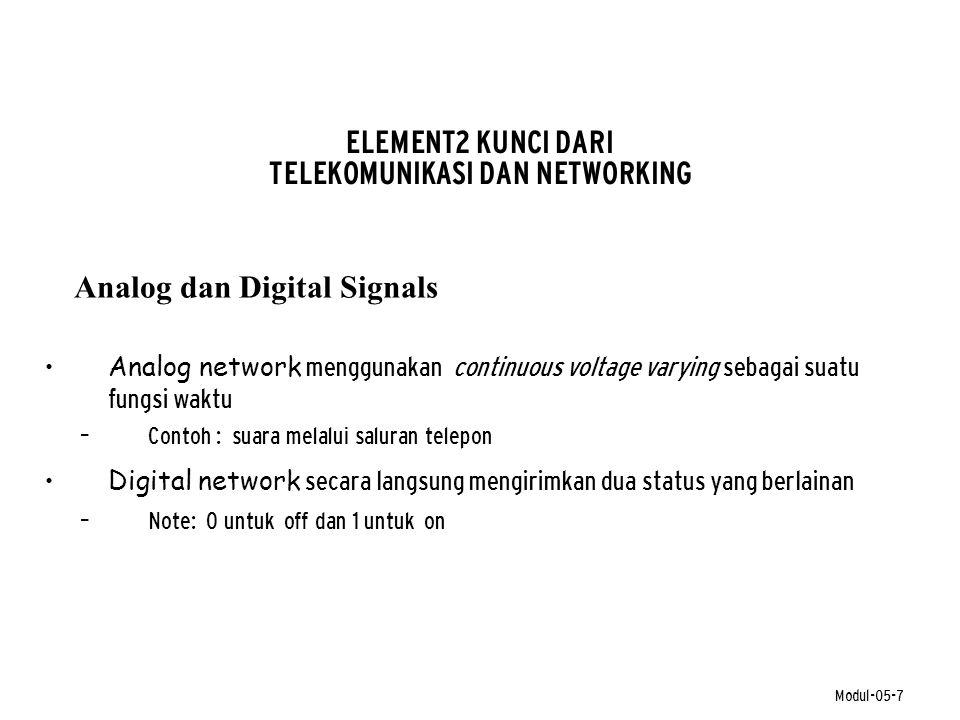 ELEMENT2 KUNCI DARI TELEKOMUNIKASI DAN NETWORKING