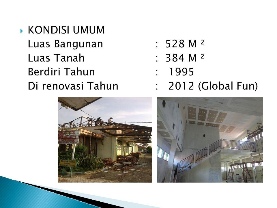 KONDISI UMUM Luas Bangunan : 528 M ². Luas Tanah : 384 M ².