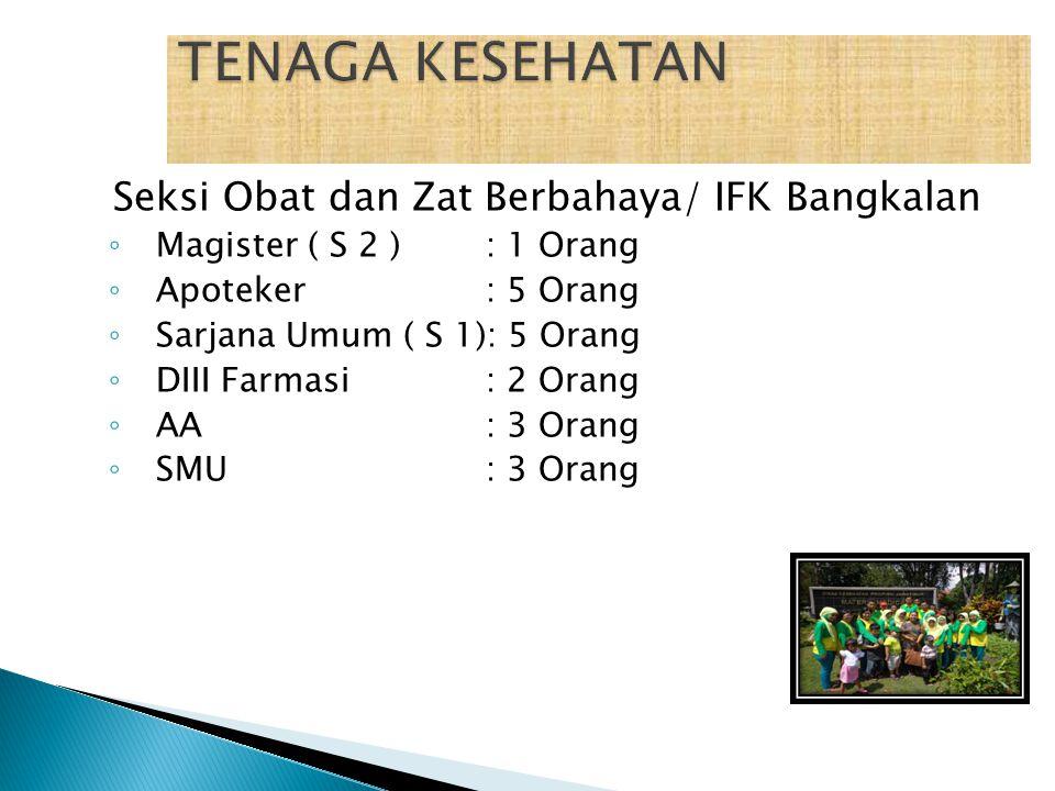 TENAGA KESEHATAN Seksi Obat dan Zat Berbahaya/ IFK Bangkalan