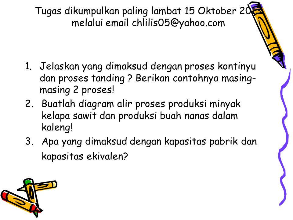 Tugas dikumpulkan paling lambat 15 Oktober 2013 melalui email chlilis05@yahoo.com