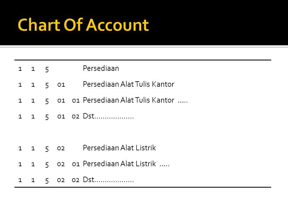 Chart Of Account 1 5 Persediaan 01 Persediaan Alat Tulis Kantor
