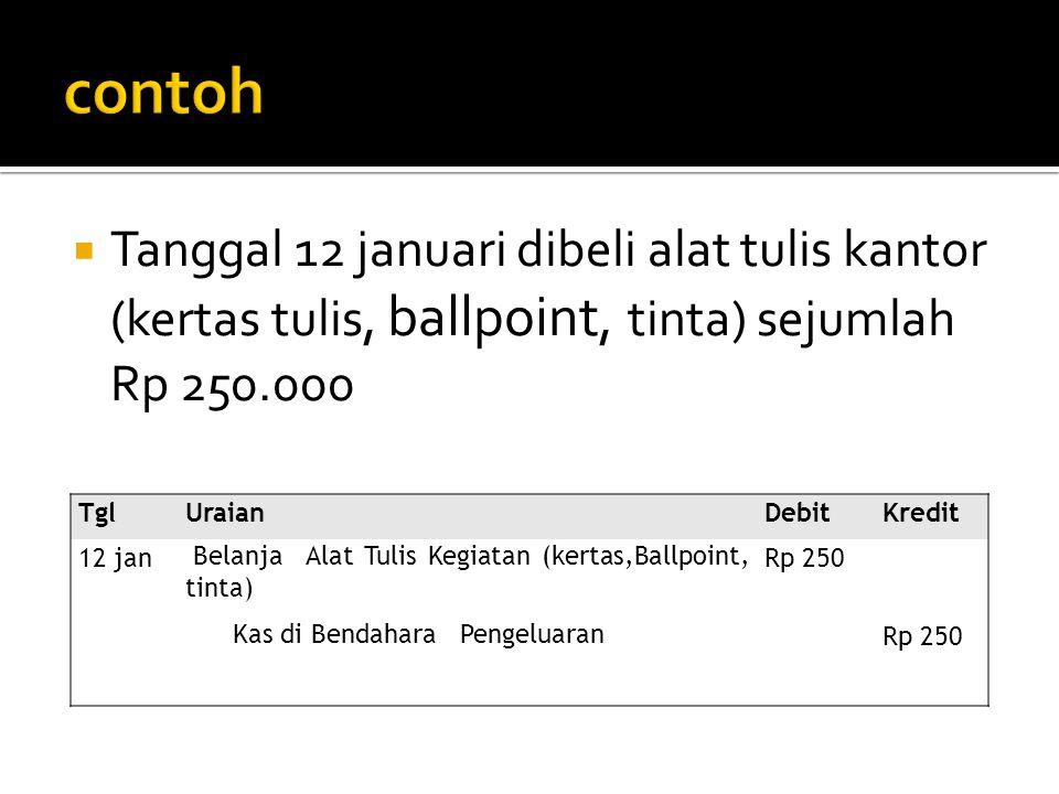 contoh Tanggal 12 januari dibeli alat tulis kantor (kertas tulis, ballpoint, tinta) sejumlah Rp 250.000.