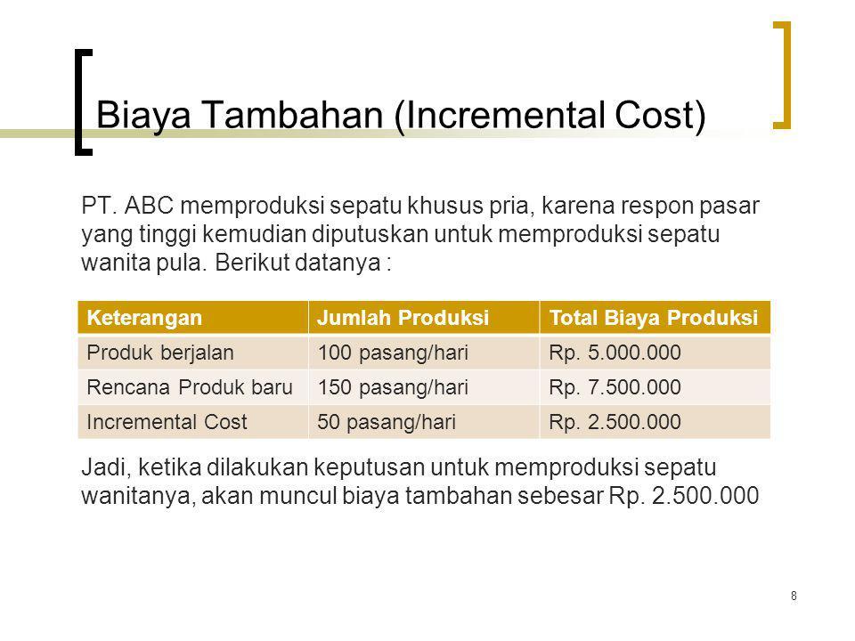 Biaya Tambahan (Incremental Cost)