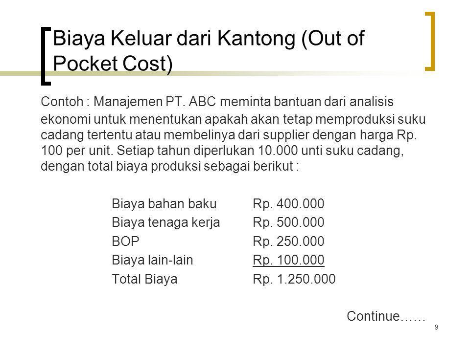 Biaya Keluar dari Kantong (Out of Pocket Cost)