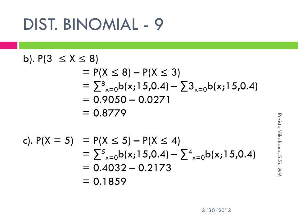 DIST. BINOMIAL - 9