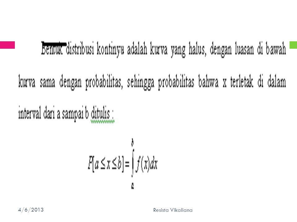 4/6/2013 Resista Vikaliana