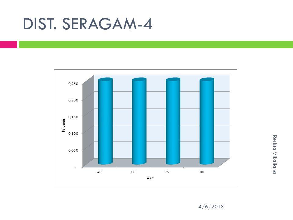 DIST. SERAGAM-4 Resista Vikaliana 4/6/2013