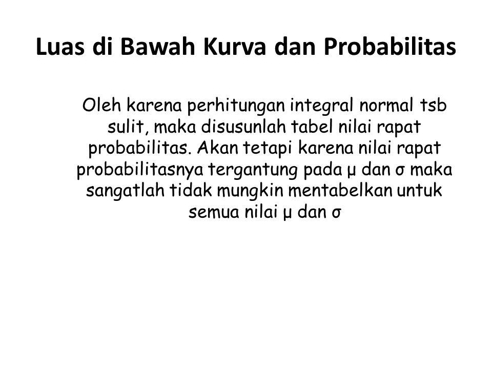 Luas di Bawah Kurva dan Probabilitas