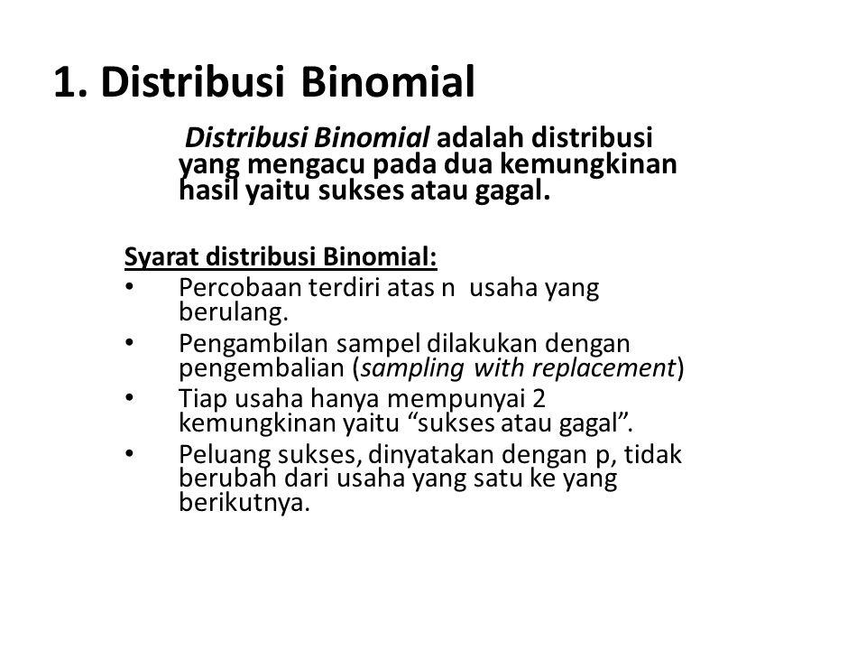 1. Distribusi Binomial Distribusi Binomial adalah distribusi yang mengacu pada dua kemungkinan hasil yaitu sukses atau gagal.